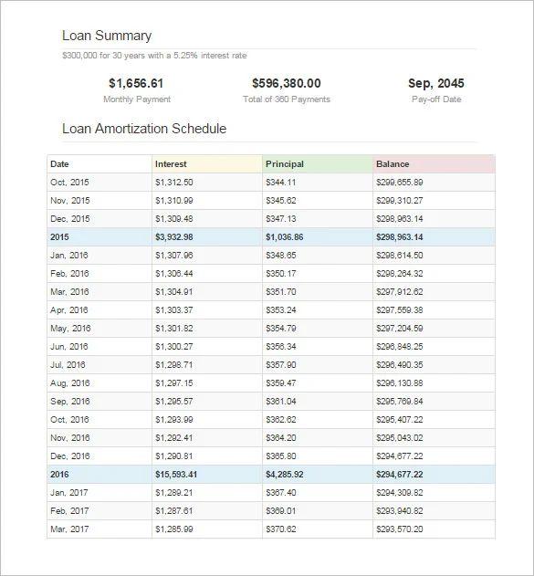loan amortization templates