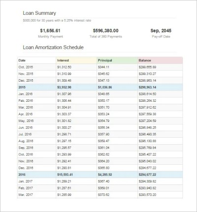 Amortization Schedule Template - 10+ Free Sample, Example Format Download! | Free & Premium ...