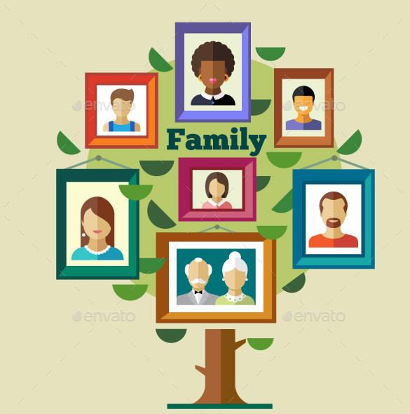 34+ Family Tree Templates - PDF, DOC, Excel, PSD Free  Premium