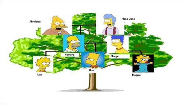 example of family tree presentation