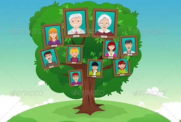 Photo Family Tree Template \u2013 9+ Free Sample, Example, Format - family tree example