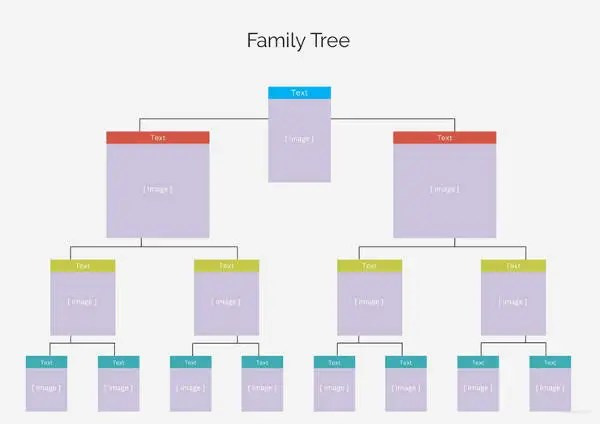 Blank Family Tree Template Simpletext