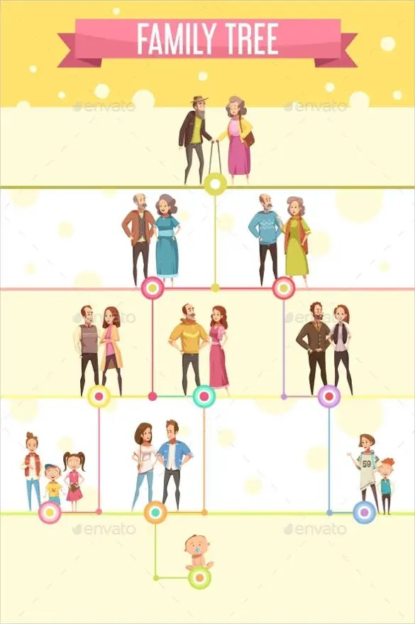 37+ Family Tree Templates - PDF, DOC, Excel, PSD Free  Premium - family tree example
