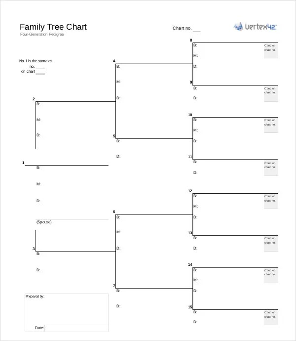 37+ Family Tree Templates - PDF, DOC, Excel, PSD Free  Premium - family tree chart template