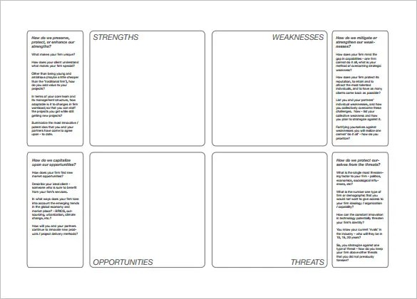Template For Swot Analysis. Swot Analysis Template – 47+ Free Word