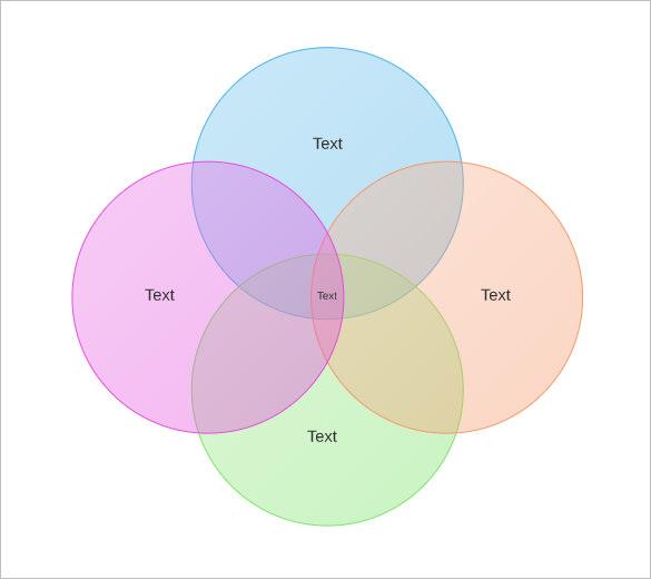 3 circle venn diagram template trattorialeondoro - venn diagram template