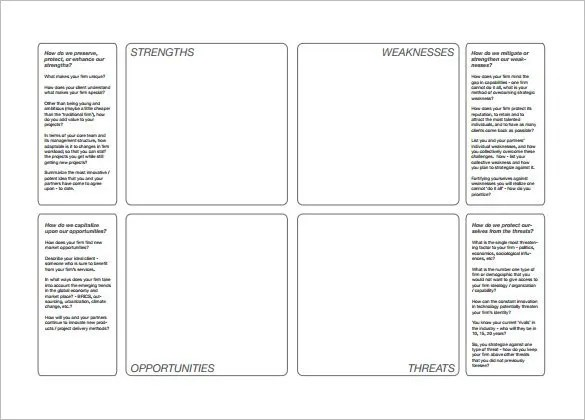 50+ SWOT Analysis Template - Free Word, Excel, PDF, PPT Format - format for swot analysis