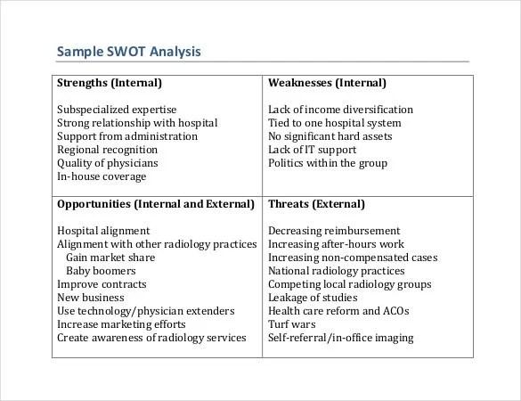 45+ SWOT Analysis Template - Word, Excel, PDF, PPT Free  Premium