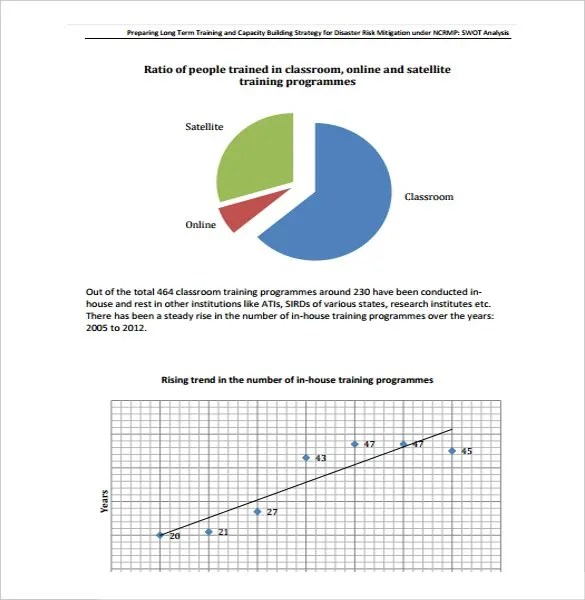 Strategic Analysis Report Swot Ysis Operations Management Swot - strategic analysis report