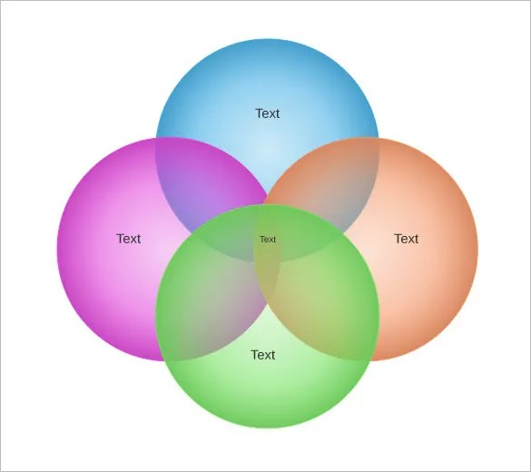 8+ Circle Venn Diagram Templates - Word, PDF Free  Premium Templates