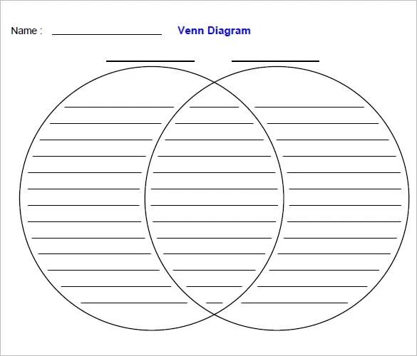 9+ Venn Diagram Worksheet Templates - PDF, DOC Free  Premium