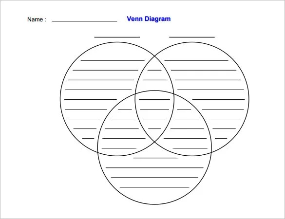9+ Venn Diagram Worksheet Templates - PDF, DOC Free  Premium