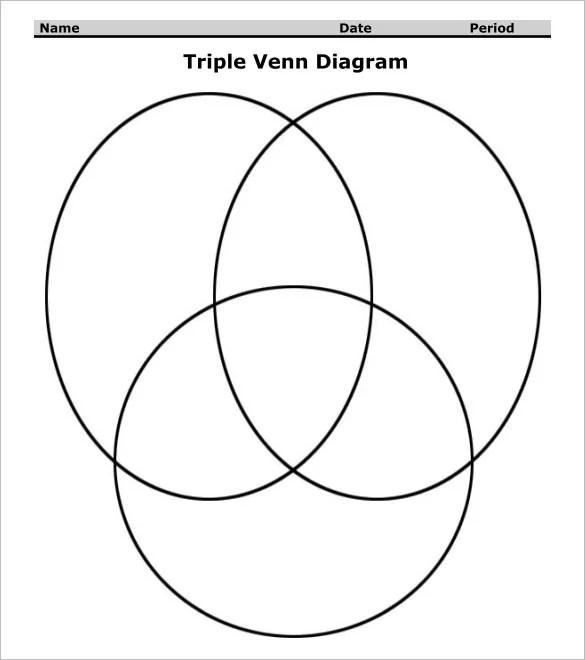 7+ Triple Venn Diagram Templates - Free Sample, Example Format