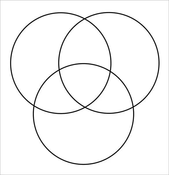 venn diagram 3 - Ozilalmanoof