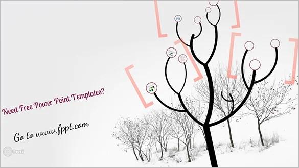 5+ Prezi PowerPoint Templates - Free Sample, Example, Format
