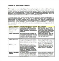12+ Industry Analysis Templates - DOC, PDF | Free ...