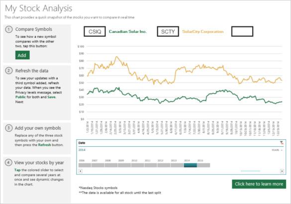 9+ Stock Analysis Templates - Word, PDF, AI Free  Premium Templates