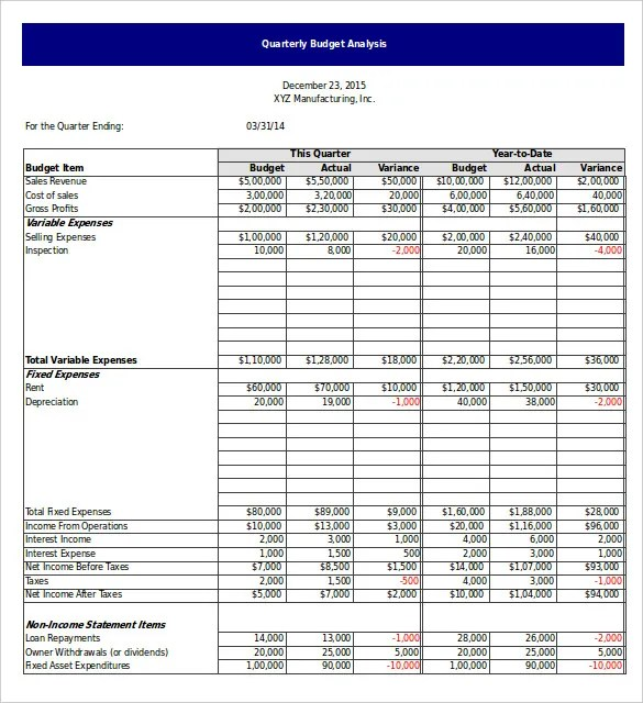 Budget Analysis Template \u2013 6+ Free Word, Excel, PDF Format Download
