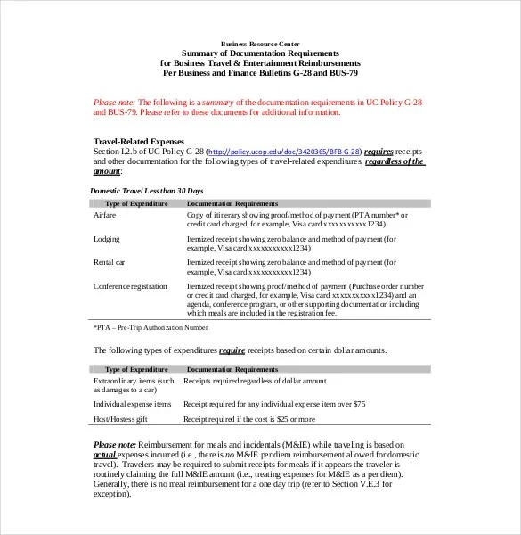 Itinerary Template u2013 15+ Free Word, Excel, PDF Documents Download - business itinerary template