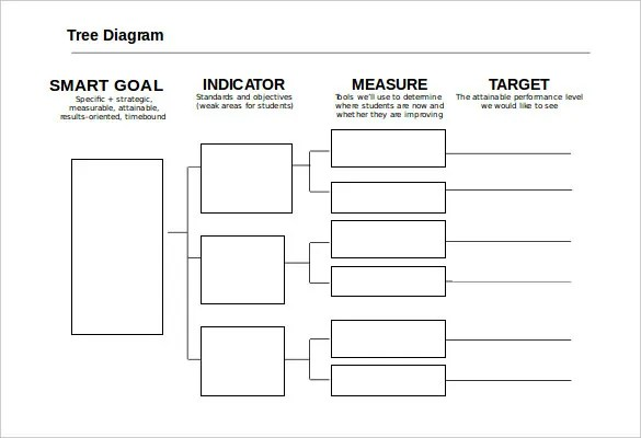 Diagram Template \u2013 11+ Free Word, Excel, PPT, PDF Documents Download