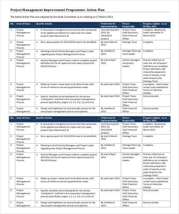 programme plan template excel