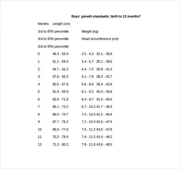 Baby Growth Chart Template \u2013 12+ Free Word, Excel, PDF Documents