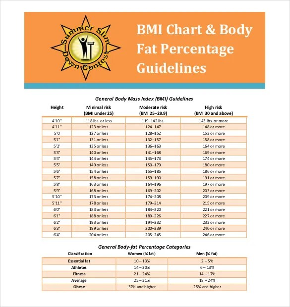Body Fat Chart Template u2013 10+ Free Word, Excel, PDF Documents - bmi chart template