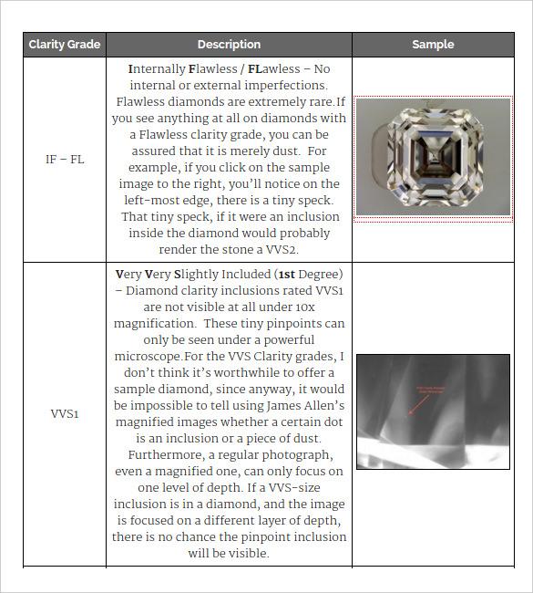 Diamond Clarity Chart \u2013 8+ Free Word, PDF Documents Download Free