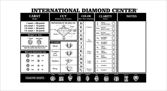 Diamond Clarity Chart \u2013 8+ Free Word, PDF Documents Download Free