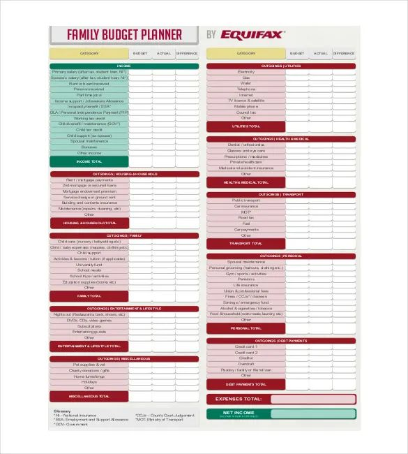 family budget planner excel free