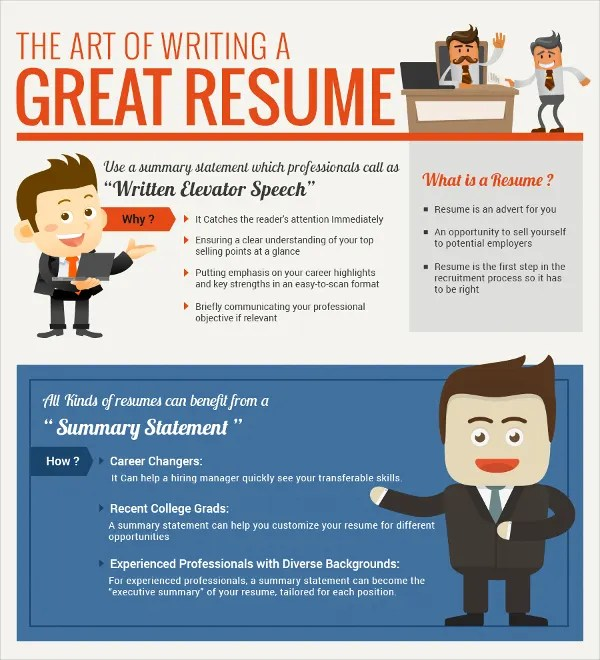 Resume Template \u2013 781+ Free Samples, Examples  Format Download - writing resume template