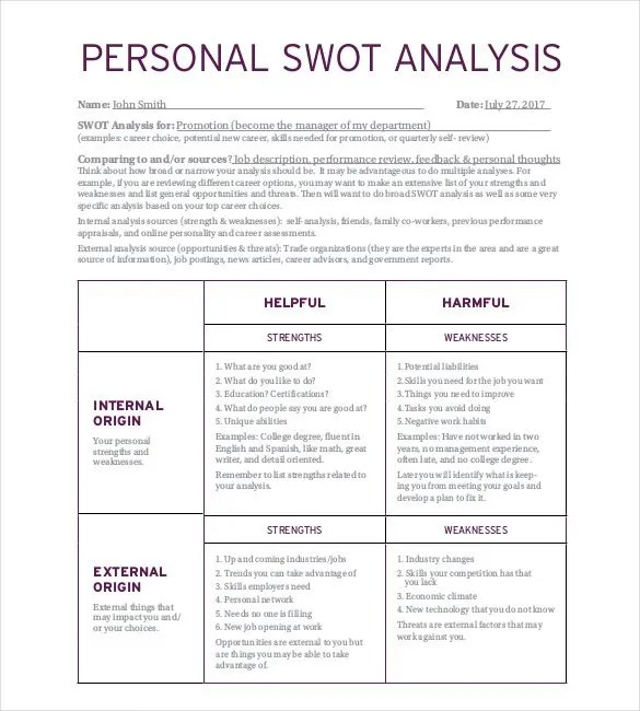 Awesome Personal Swot Analysis Template Inspiration - Wordpress