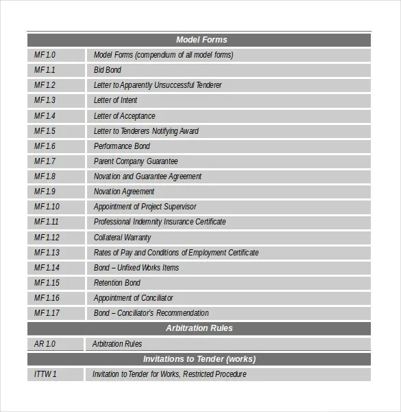 10+ Construction Budget Templates \u2013 Free Sample, Example,Format - sample construction budget