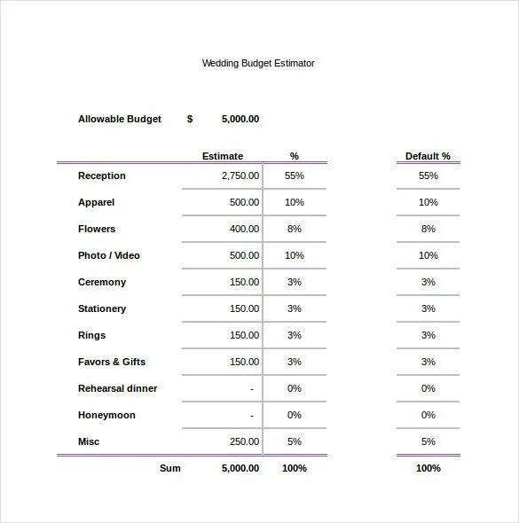 22+ Wedding Budget Templates u2013 Free Sample, Example, Format - sample wedding budget
