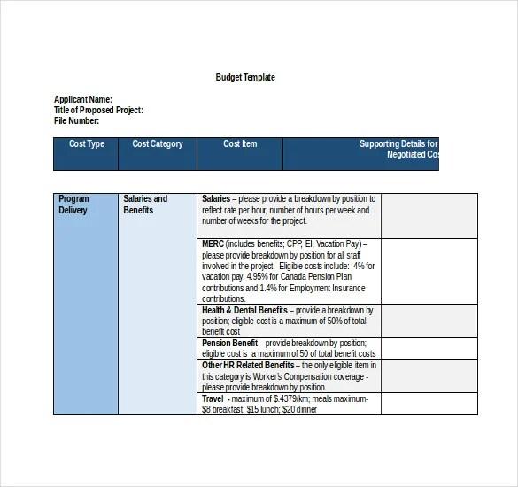 Sample Program Budget Template kicksneakers