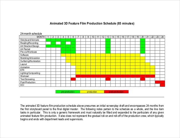 9+ Film Movie Budget Templates \u2013 Free Sample, Example, Format