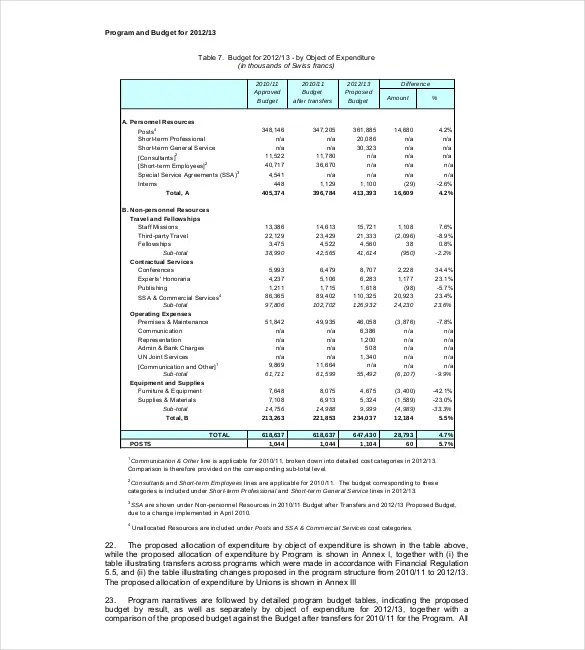 9+ IT Budget Template \u2013 Free Sample, Example, Format Download - it budget template