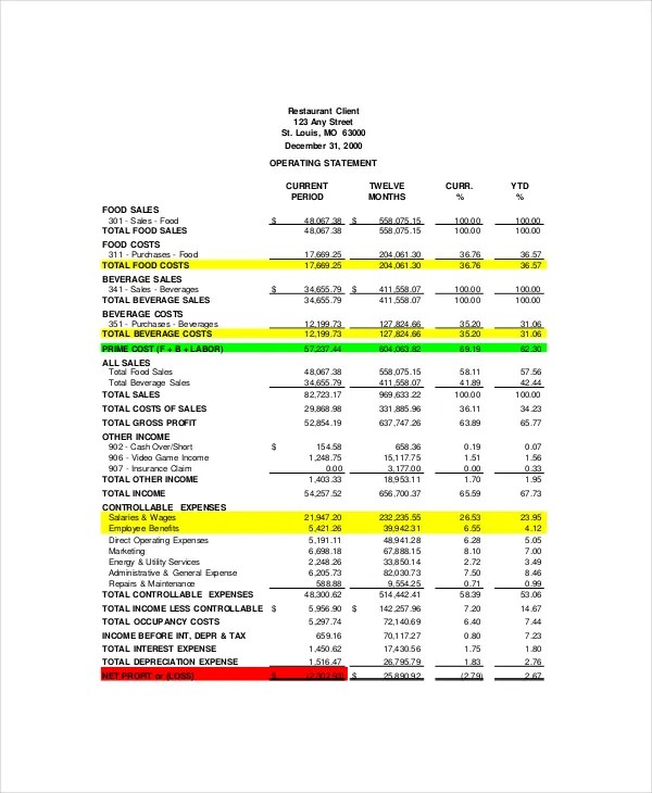 restaurant financial statements templates 3slufsluidsprekers