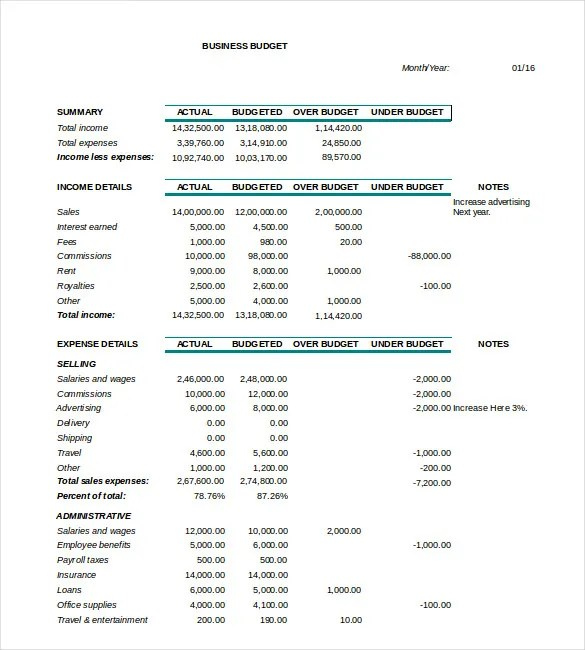 13+ Sample Business Budget Templates - Word, PDF, Pages Free