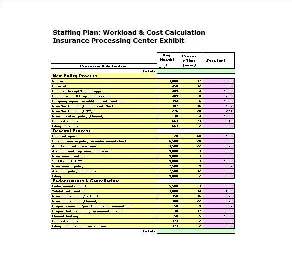 staffing plan template excel - Gottayotti