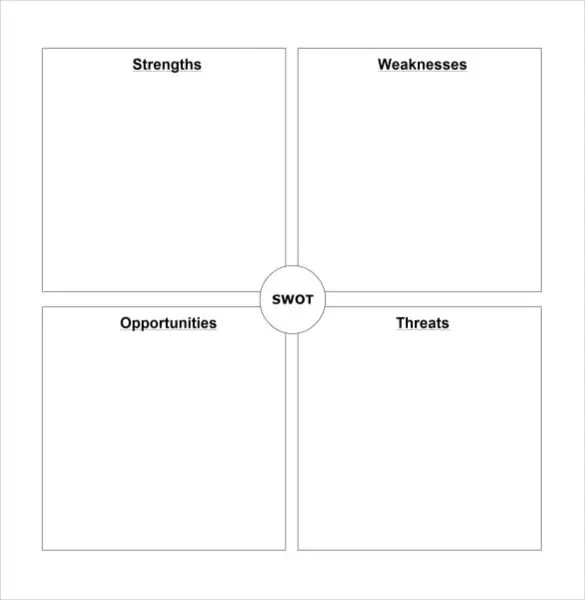 6+ Blank SWOT Analysis Templates - Free Sample, Example, Format