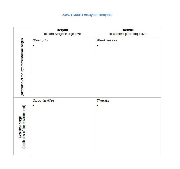 blank swot analysis template - Goalgoodwinmetals - format for swot analysis