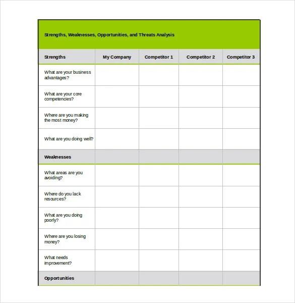 8+ Blank SWOT Analysis Templates \u2013 Free Sample, Example, Format - blank swot analysis template