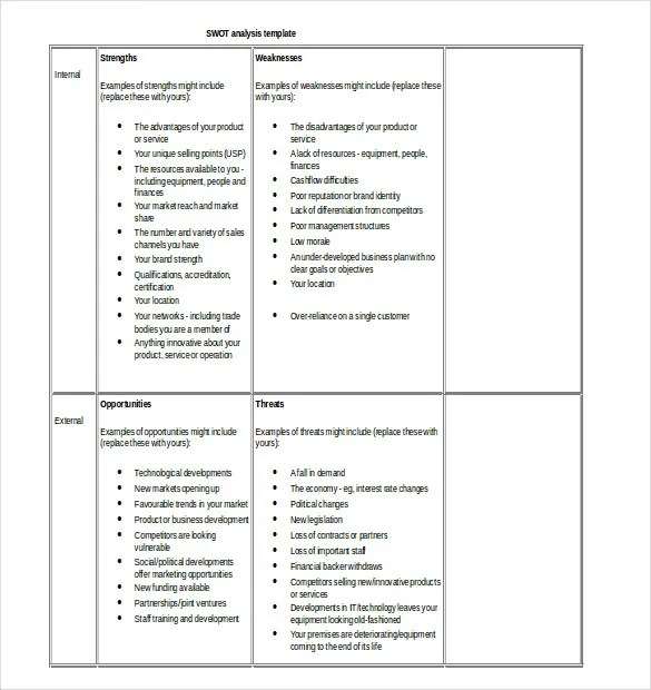 10+ Marketing SWOT Analysis Templates \u2013 Free Sample, Example, Format - Product Swot Analysis Template