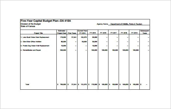 17+ Budget Plan Templates - Sample, Example Google Docs, Word, Apple