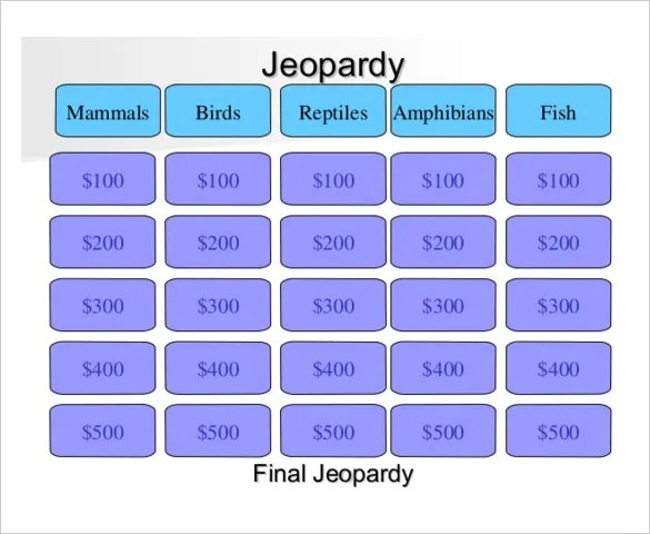 15+ Jeopardy PowerPoint templates \u2013 Free Sample, Example, Format - jeopardy powerpoint template