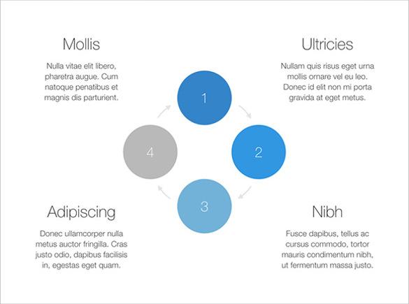Timeline Keynote Template Improve Presentation Timeline Powerpoint