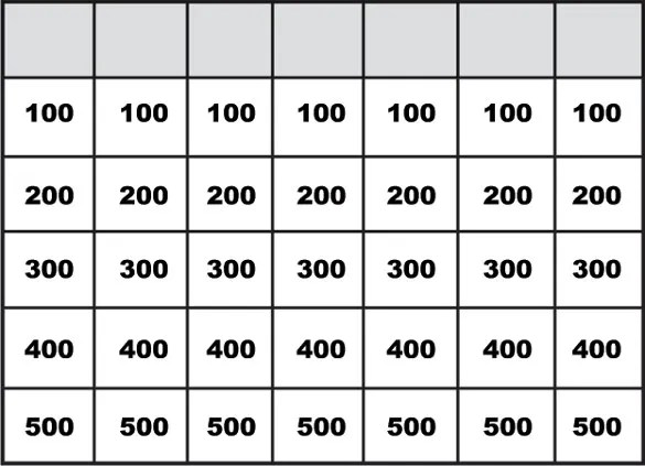 7+ Jeopardy Keynote Templates u2013 Free Sample, Example Format - sample jeopardy powerpoint