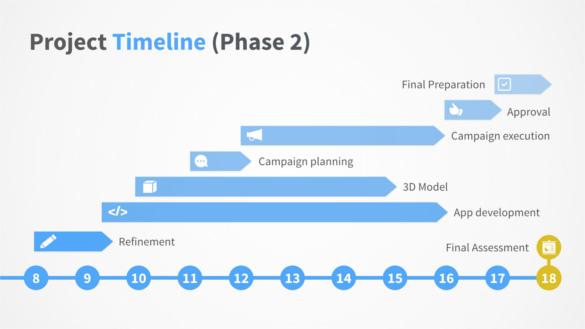 12+ Keynote Timeline Templates \u2013 Free Sample, Example, Format