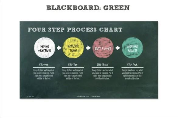 9+ Chalkboard PowerPoint Templates - PPT, PPTX Free  Premium